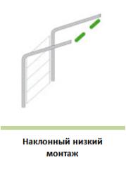 Тип монтажа ворот 6