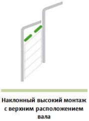 Тип монтажа ворот 7