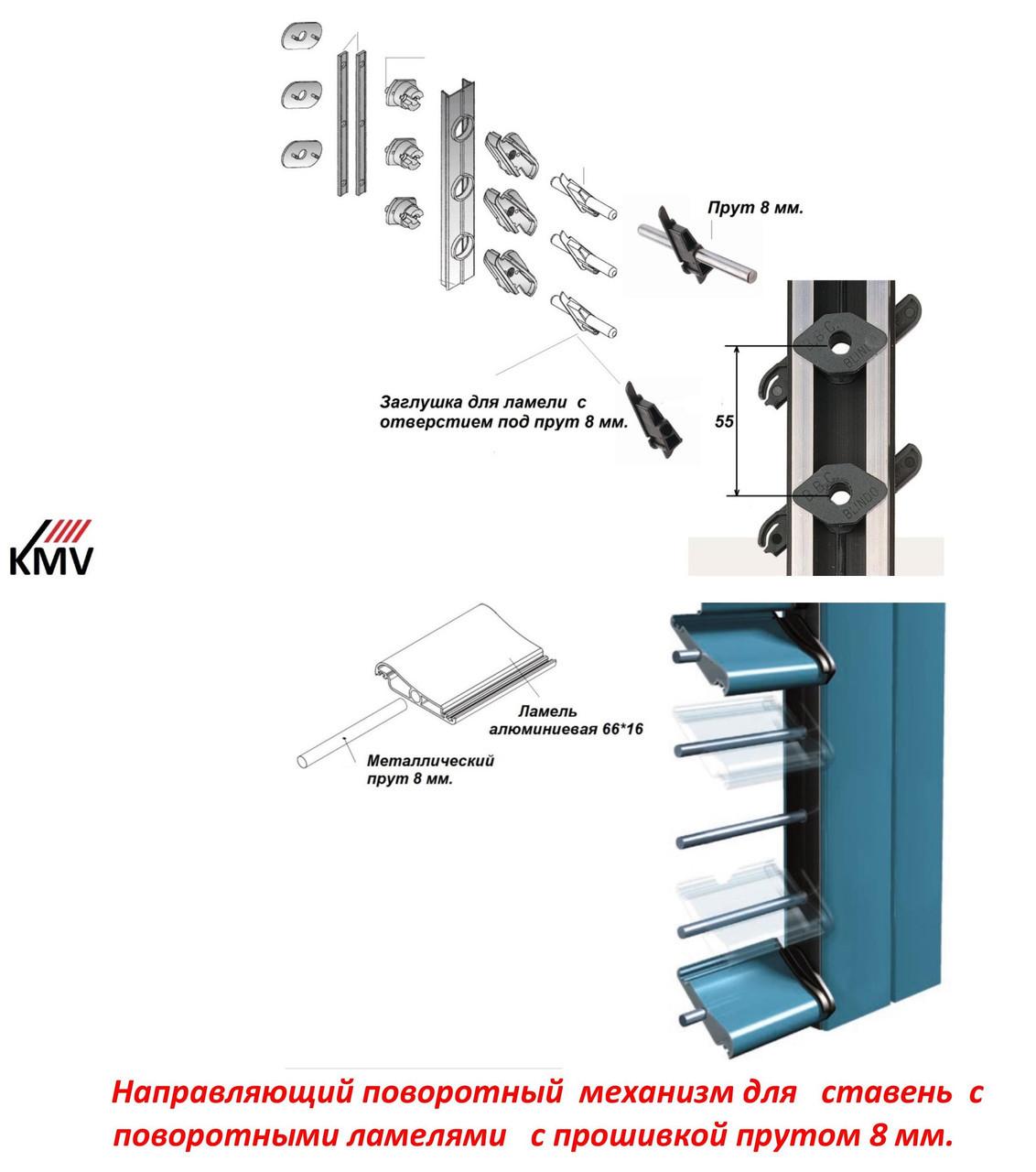 Поворотный механизм для изготовления ставней жалюзей с прошивкой прутом