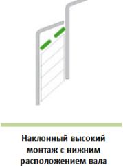Тип монтажа ворот 8