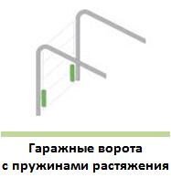 Тип монтажа ворот 10