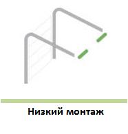 Тип монтажа ворот 9