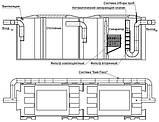 Сепаратор нефтепродуктов с отстойником и байпасом ФСНОБ 15/75 ( производительность 75 л/с), фото 2