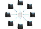 IP сервери