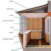 Балкон c выносом под ключ, Остекление балкона, Внутрення и Внешняя Обшивка