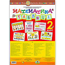 Таблиці Математика 2 клас НУШ Авт: Шост Н. Вид: Богдан
