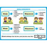 Таблиці Українська мова 2 клас НУШ Авт: Будна Н. Вид: Богдан, фото 3