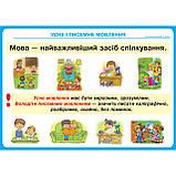 Таблиці Українська мова 2 клас НУШ Авт: Будна Н. Вид: Богдан, фото 5