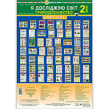Таблиці Природознавство 2 клас НУШ Авт: Гладюк Т. Вид: Богдан