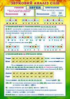 Плакат навчальний ЗВУКОВИЙ АНАЛІЗ СЛІВ розмір 480х676мм