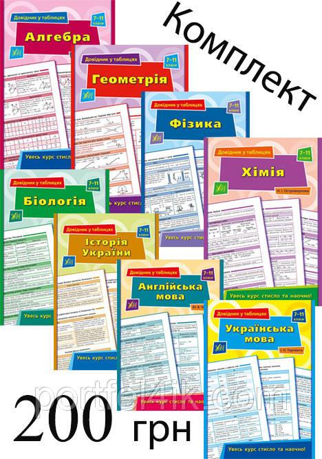 Довідник у таблицях КОМПЛЕКТ 7 - 11 клас