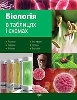 Таблицы и схемы. Биология в схемах и таблицах Ионцева А.Ю.