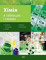 Таблицы и схемы. Химия в схемах и таблицах Варавва Н.Е.