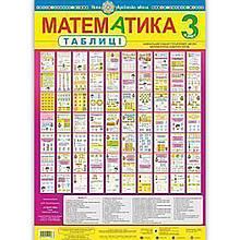 Таблиці Математика 3 клас НУШ Авт: Шост Н. Вид: Богдан
