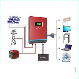 Інвертори з контролером заряду від сонячних батарей