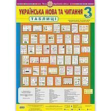 Таблиці Українська мова та читання 3 клас НУШ Авт: Будна Н. Вид: Богдан