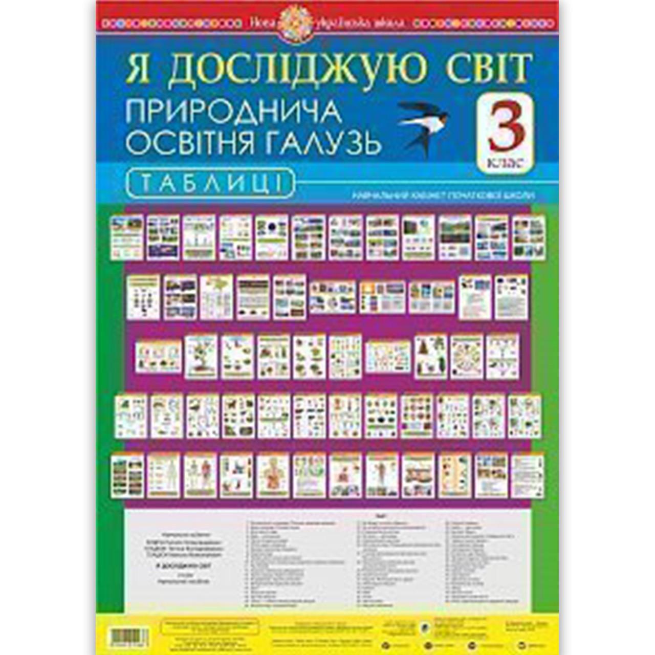 Таблиці Я досліджую світ 3 клас НУШ Природнича освітня галузь Авт: Будна Н. Вид: Богдан