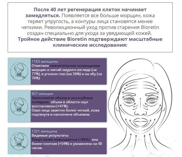 результати застосування омолоджуючого крему Bioretin