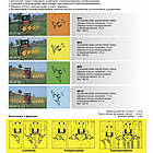 Колесно–пальцевые грабли–ворошилки, валкообразователи RP (ширина захвата до 10 м), фото 5