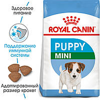 Royal Canin Mini Puppy 2кг + 2кг