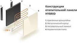 Нагревательная панель HYBRID 375 Вт, фото 3
