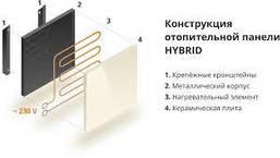 Нагрівальна панель HYBRID 375 Вт, фото 3