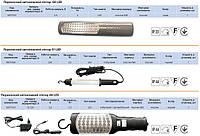 Переносные автономные светодиодные фонари. Внешние светодиодные (Ground) светильники. Светодиодная лента.