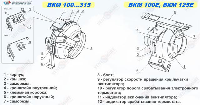 Конструкция круглых канальных центробежных вентиляторов ВЕНТС ВКМ 100