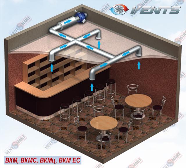 Вариант использования ВЕНТС 100 ВКМ для вытяжной вентиляции в кафе/баре