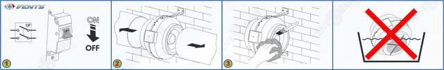 Периодическое обслуживание центробежных канальных вентиляторов ВЕНТС ВКМ 100 Б