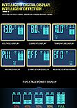 Импульсное зарядное устройство  (12V 8A / 24V 4A) для легковых и грузовых авто с функцией восстановления АКБ., фото 5
