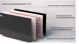 Нагревательная панель СТН 700 Вт с термостатом, фото 3