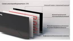Нагревательная панель СТН 700 Вт.Бесплатная доставка!, фото 2