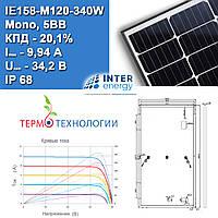 Солнечная батарея Interenergy