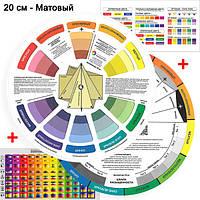 Цветовой круг (палитра) для дизайнеров и художников 20см матовый