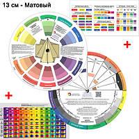 Цветовой круг (палитра) для дизайнеров и художников 13см матовый