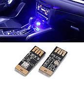 USB подсветка с музыкальным контроллером для дома, вечеринок, в авто, фото 1