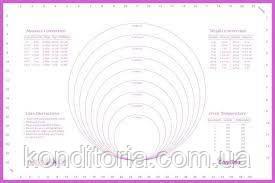 Коврик силиконовый с разметкой, размер 30 см.- 40 см.
