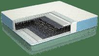 Матрас Flame / Флем с пружинным блоком боннель коллекции PhytoLife ТМ Usleep