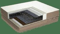 Матрас Perfect Cocos с пружинным блоком боннель коллекции ComforteX ТМ Usleep