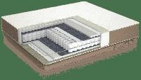 Матрас  Ideal plus зима / лето с пружинным блоком покет коллекции ComforteX ТМ Usleep