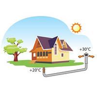 Геотермальные вентиляционные системы