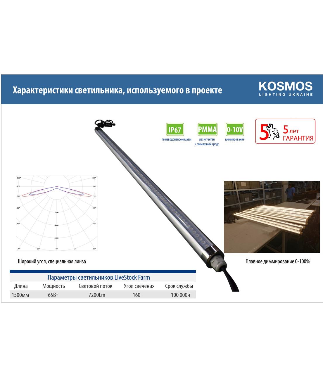 Светильники для птицефабрик, птичников напольного размещения (для выращивания бройлеров) 1500 мм, 65 Вт
