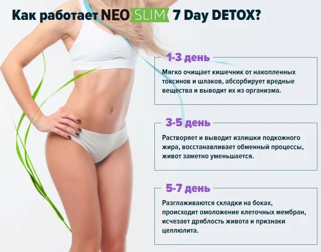 как действует Neo Slim 7 Day Detox