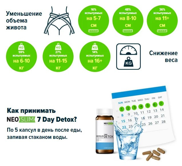 инструкция к Neo Slim 7 Day Detox