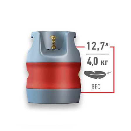 Композитный газовый баллон 12.7L HPC Research (Чехия), фото 2