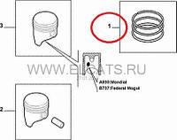 Кольца поршневые 72.00 1.2*1.2*2.0 STD 1.4 8v Doblo 2005-2009(4cyl) 71745097
