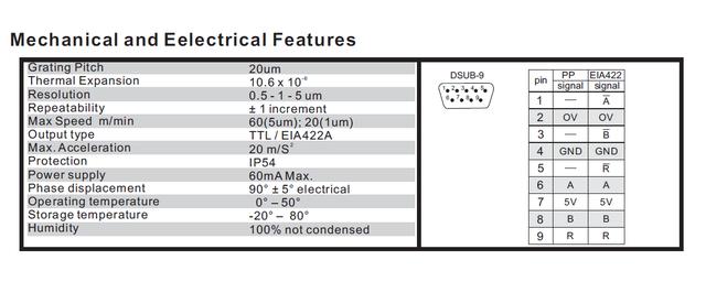 Оптическая линейка Delos DLS-W5R0450 (измеряемая длина 400 мм) 5 мкм 5 вольт EIA-422A