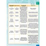 Підручник Інформатика 9 клас Авт: Морзе Н. Барна О. Вембер В. Вид: Оріон, фото 7