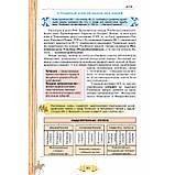 Підручник Історія України 9 клас Авт: Пометун О. Гупан Н. Смагін І. Вид: Оріон, фото 7